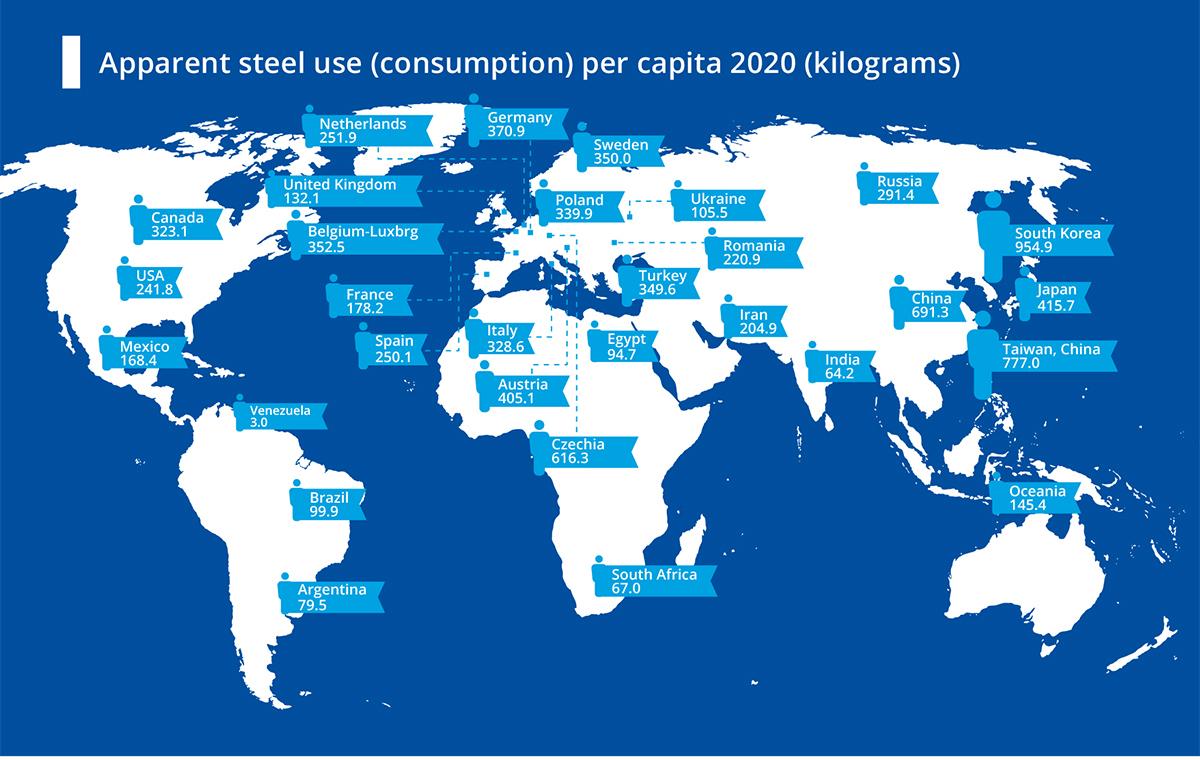 Hiệp Hội Thép Thế Giới nhìn nhận về tình hình thép 2021